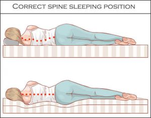 Image showing the correct spine sleeping position vs incorrect positon.